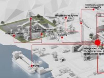 ABB lança o portfólio digital ABB Ability™ MineOptimize para as minas mais eficientes do mundo